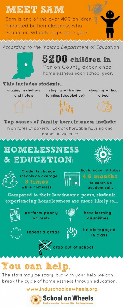 Meet-sam-homelessness-stats-410×1024